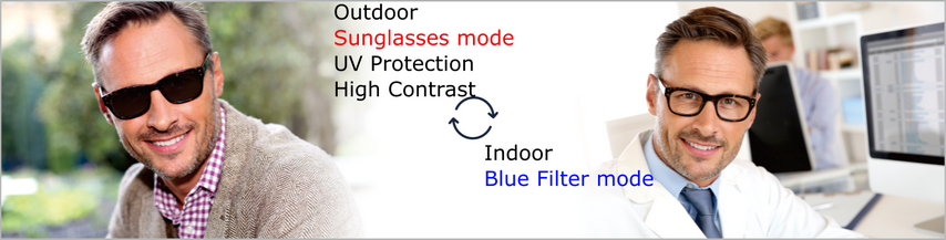 Ful-Full Sunglasses and Blue Filter Modes